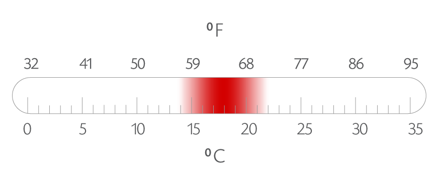 Black Crappie Spawn Temperatures